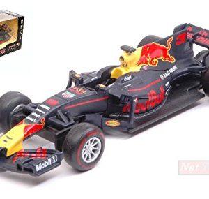 Daniel Ricciardo die cast 2017